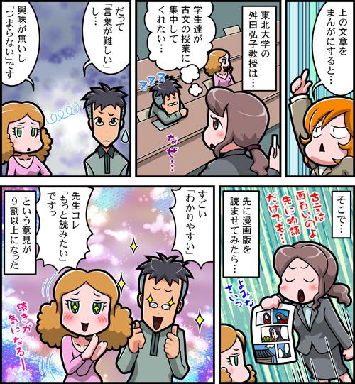 「上の文章をまんがにすると…」 東北大学の舛田弘子教授は… 「学生たちが古文の授業に集中してくれない…」 なぜ… 「だって『言葉が難しい』し…」 「興味が無いし『つまらない』です」 そこで… 古文は面白いのよ先に物語だけでも… よみなさいっ 先に漫画版を読ませてみたら… 「すごい『わかりやすい』」 「先生コレ『もっと読みたい』ですっ」 という意見が9割以上になった 続きが気になるー