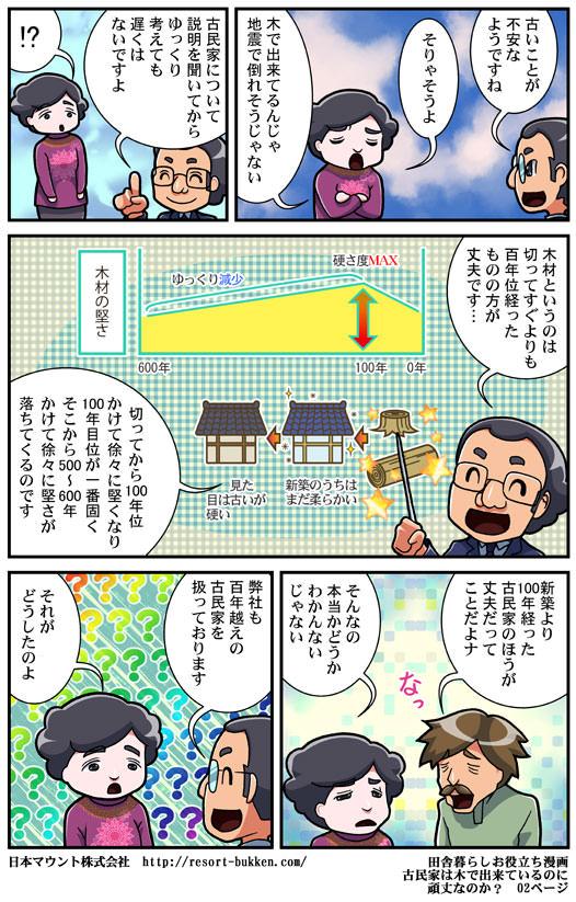「田舎暮らしお役立ち漫画03」 古民家は木で出来ているのに頑丈なのか?02